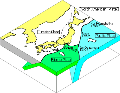 Earthquake and volcano plate structure surrounding japan sourcenational research institute for earth science and disaster prevention publicscrutiny Choice Image